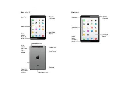 Apple случайно показала iPad Air 2 и iPad Mini 3